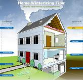 house wintering image and links to page