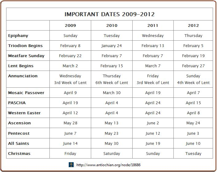 Immportant Dates 2009 - 2012 image